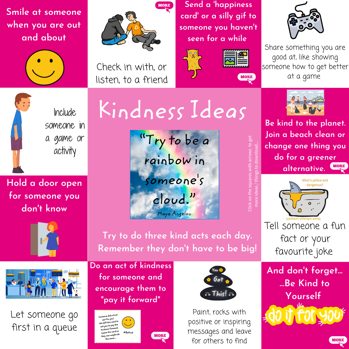 kindness map